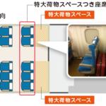 東海道・山陽・九州新幹線での輪行が、実質的に予約制に変更!